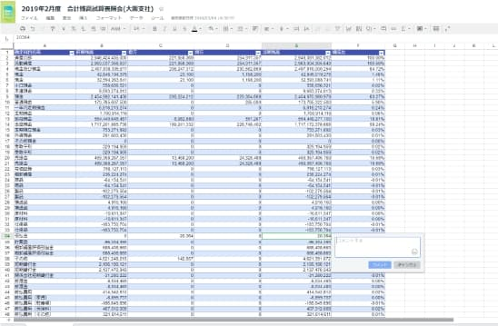 Enterprise Spreadsheet